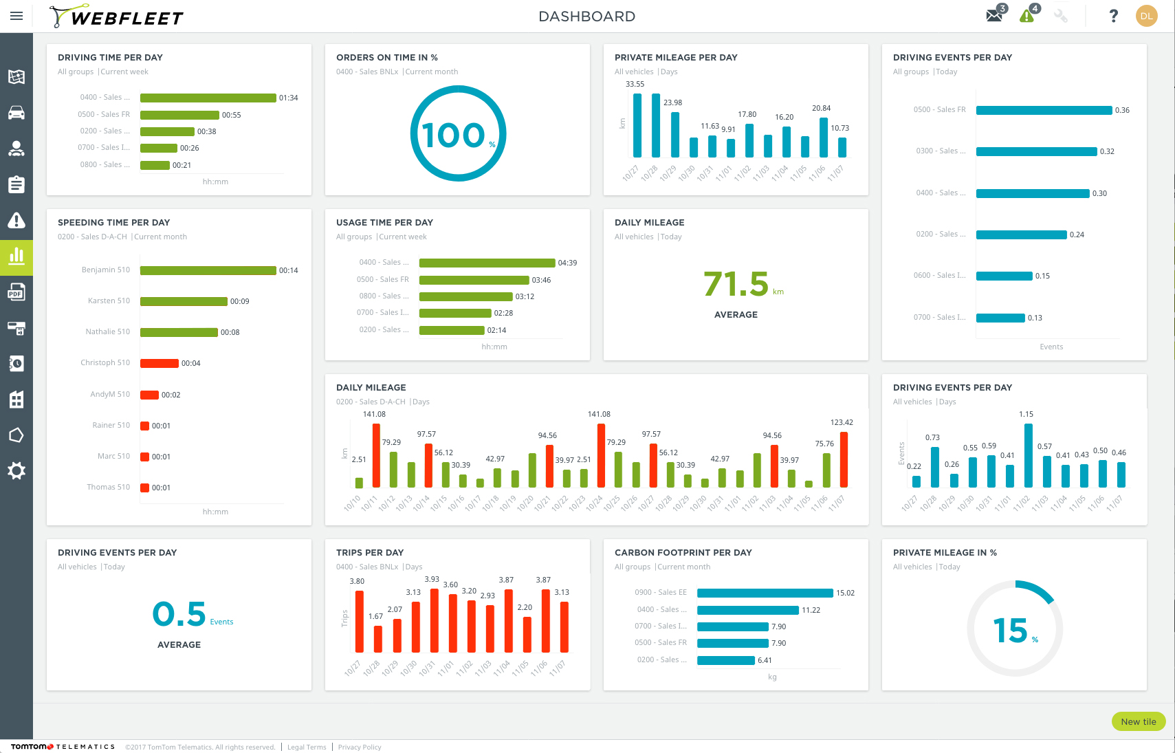 wf_screenshot_dashboard