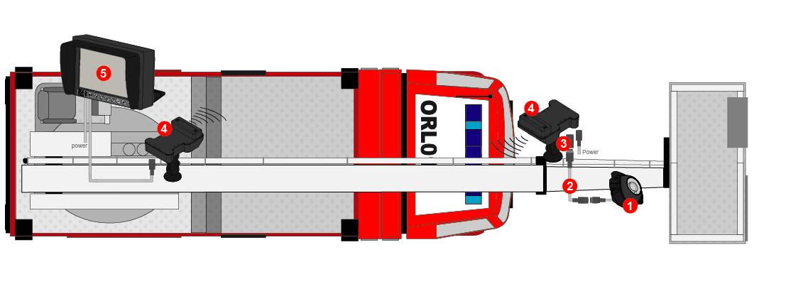 Produktbild ORLACO Drahtloses Mastsicht-Kamera-System für Hubrettungsfahrzeuge