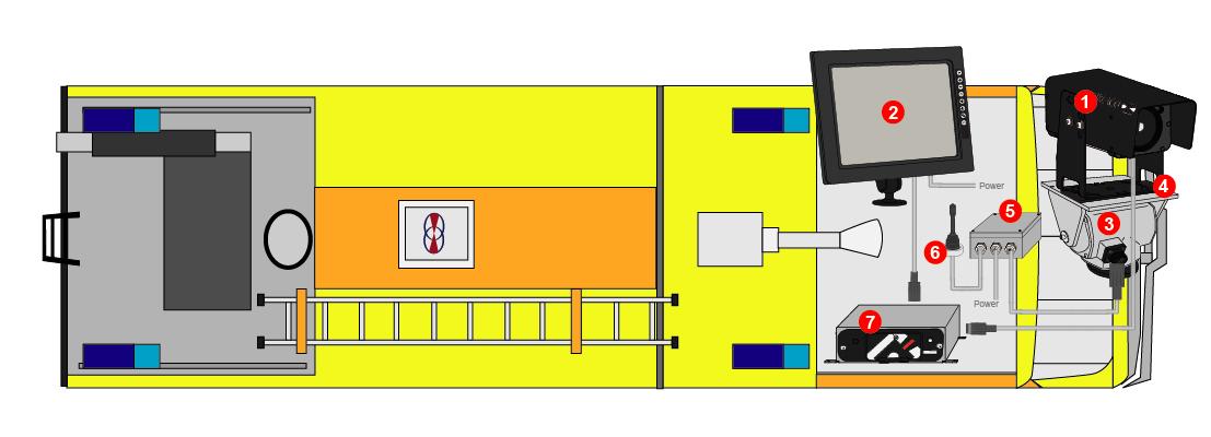 Produktbild ORLACO DEVS Basic-Kamerasystem und Rekorder für Flugfeldlöschfahrzeuge