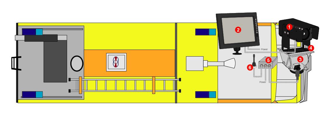 Produktbild ORLACO DEVS Basic-Kamerasystem für Flugfeldlöschfahrzeuge