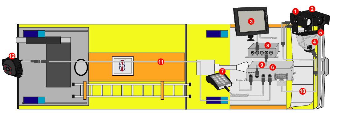 Produktbild ORLACO DEVS Safety-Kamerasystem für Flugfeldlöschfahrzeuge