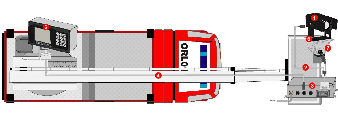 Produktbild ORLACO Korbsicht Zoom oder TIC Pan & Tilt Kamera-System für Hubrettungsfahrzeuge