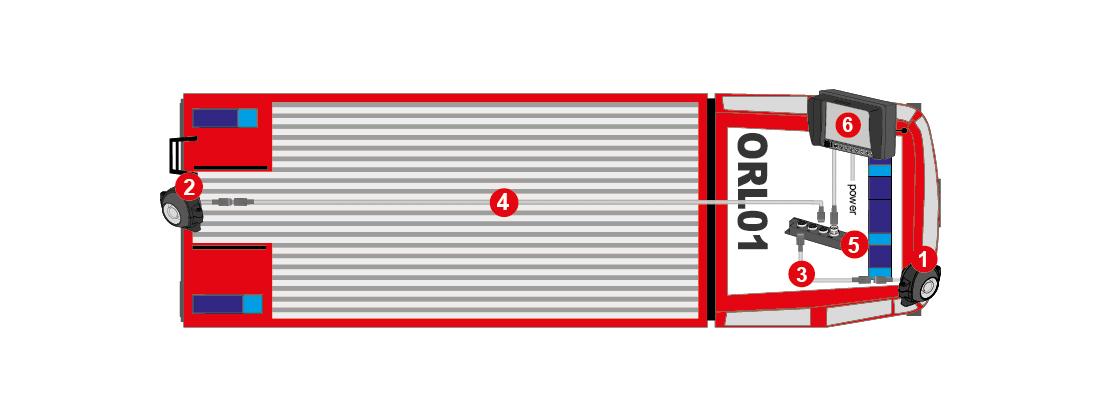Produktbild ORLACO Rückfahr-Frontsicht-Kamera-System für Löschgruppenfahrzeuge