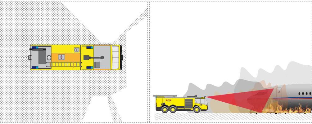 Produktbild Flugfeldlöschfahrzeuge